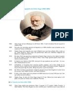 Biographie de Victor Hugo