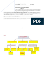 TD1 new theori du commerce inter corrigé