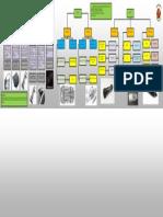 Rosero_kevin_tarea_2_clasificaciones Del Aluminio, Acero y Plásticos