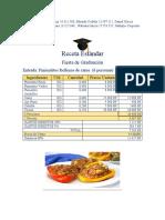 Control de costos Graduacion