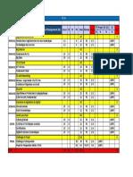 Curriculum-UE-semestre-4