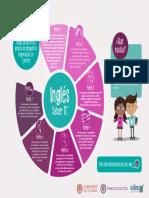 Infografia de La Prueba Ingles Saber-11-2019