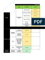 PDT Técnico captura de información cultivos