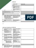 Check-list audit qualité interne