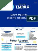 Mapa Mental - Tributário