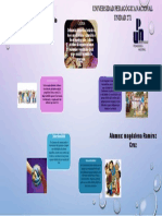 T4.Infografia Magdalena Ramirez