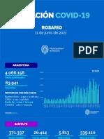 Informe sobre el coronavirus en Rosario