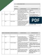 EF1 3º ANO ARTE PLANO DE CURSO 2021 - EF - Documentos Google