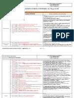 Schema sanzionatorio DLgs 81-08