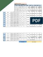 profil terrassement