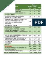 tics_poblacion_carcelaria