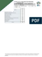 Resultados Elecciones legislativas por municipio Misiones 2021