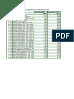 MET Structure Poste Materiaux Index BT Base2010
