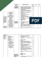 Competențe specifice disciplinei plan de lunga durata istoria cl6