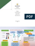 Rsolucion de conflictos Infografia act 5