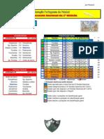 Resultados da 24ª Jornada do Campeonato Nacional da 2ª Divisão Sul em Futebol
