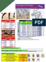 Resultados da 21ª Jornada do Campeonato Nacional da 3ª Divisão em Hóquei em Patins