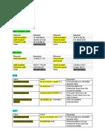 Diagnostic financier 1