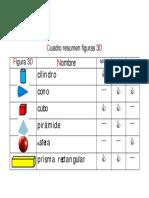 Cuadro Resumen Figuras 3D