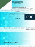 EXPOSICIÓN CONCEPTOS DE CATEGORIZACIÓN_JUANGOMEZ