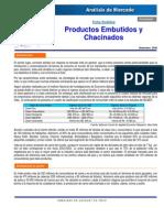 Pymex Embutidos Analisis Mercado