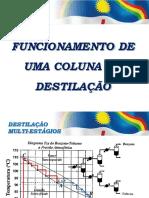 FUNCIONAMENTO DE UMA COLUNA DE DESTILAÇÃO