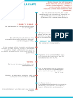 Cronograma_infografico_de_la_historia_del_volibol