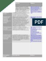 Reyes-Melquiades-Principales Aspectos Legales Del Comercio Internacional
