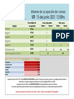 Informe Diario UTI -15!06!2021