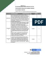 ANEXO 2 CONDICIONES ADICIONALES DEL PROCESO
