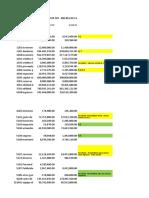 3-ESTADOS FINANCIEROS CASO 3 (2)