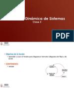 Modelo Forrester en Vensim v1.0