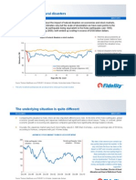 Fidelity Stock Market Impact of Natural Disasters