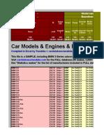 Car-Models-Engines-Database-by-Teoalida-SAMPLE
