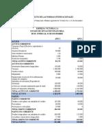 Estado de Situacion Financiera Empresa Victoria Sa , Materia Contexto de Las Normas Internacionales