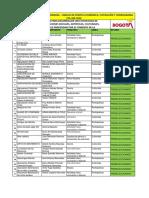 Anexo 6.1 Iniciativas Preseleccionadas CPS-449-2020