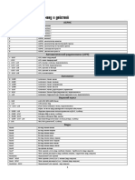 dcs-bs_key_commands_ka-50_real_rus