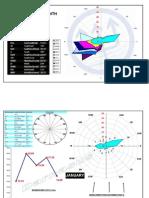 Limassol Wind Report