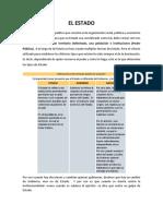 Documento 2 Estado, Gobierno y Nación