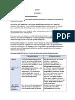 EVALUACION INTERNA Y EXTERNA - CUADRO COMPARATIVO