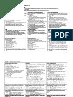 Nota PMR(T1-3)09 (1)