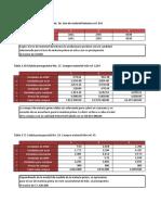 GESTION FINANCIERA 6TO