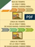 LINEA DE TIEMPO CAP SANTAMARIA MANUEL
