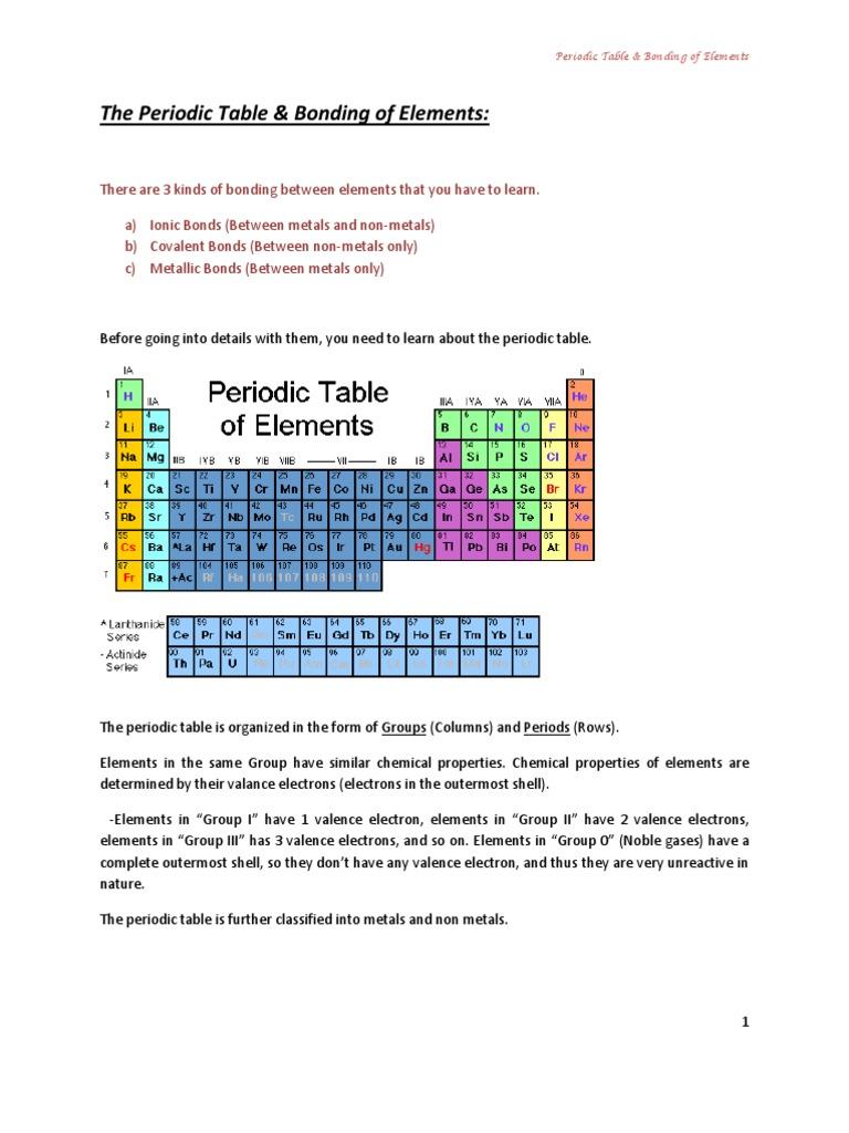 Igcse chemistry the periodic table bonding of elements ion igcse chemistry the periodic table bonding of elements ion ionic bonding urtaz Images