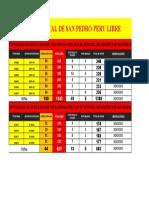 CONTEO FINAL 2DA VUELTA SAN PEDRO final
