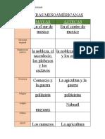 CULTURAS MESOAMÉRICANAS (1) PABLO