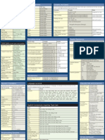 5147_C_ CheatSheet_2010_blue