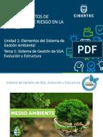 Tema 01 2020 04 Proyectos de Prevención de Riesgo en La Empresa