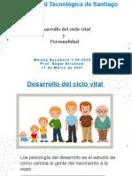 Desarrollo del ciclo vital  y personalidad. (wecompress.com)