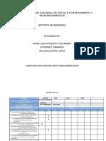 Actividad 5 - Análisis Con Nivel de Detalle Por Movimiento y Micromovimientos (005)